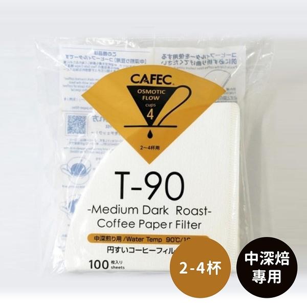 日本CAFEC 中深焙專用濾紙100張-2-4杯