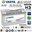 ✚久大電池❚ 德國進口 VARTA 銀合金 H3 100Ah 賓士 BENZ Cl600 C215 1999~2006