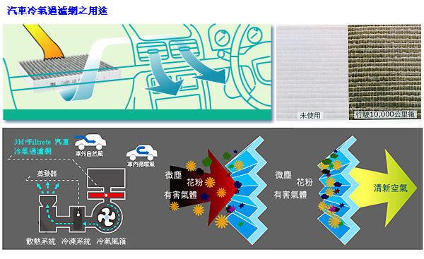 【愛車族購物網】3M 汽車冷氣靜電濾網(NISSAN 日產)2入- Teana(09~)