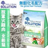 【zoo寵物商城】新耐吉斯SOLUTION》超級無穀化毛全齡貓(火雞肉)-15kg
