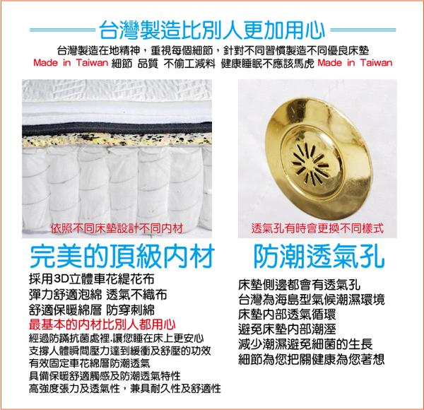 床墊 獨立筒 睡芝寶-正四線3M防潑水+護邊強化蜂巢式獨立筒床墊-雙人5尺-破盤價7999-限量