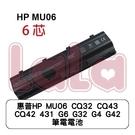 惠普HP MU06 CQ32 CQ43 CQ42 431 G6 G32 G4 G42 g6 2235tx 筆電電池