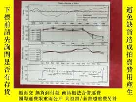 二手書博民逛書店Bayesian罕見Data Analysis, Third EditionY153827 Andrew Ge
