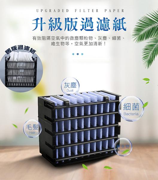 手機批發網【LED水冷扇濾芯】《僅供水冷扇使用》高品質濾芯