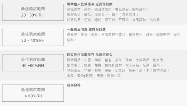 收藏家 全新升級 AD-51P 暢銷經典防潮箱 55公升 砂紋烤漆 食品藥妝居家收藏系列【保固5年】