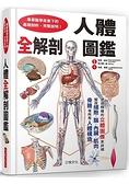 人體全解剖圖鑑