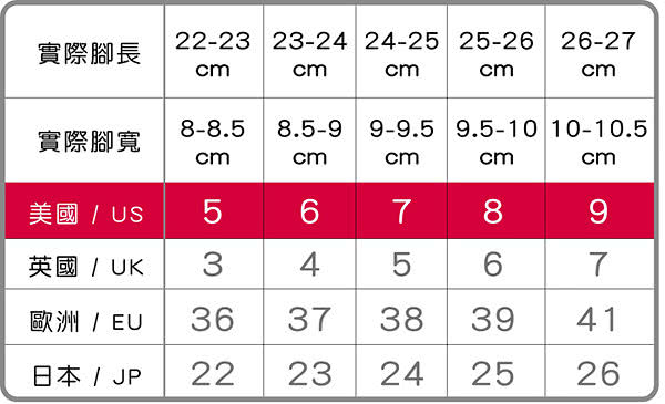 【FitFlop】IQUSHION MIRROR ERGONOMIC TOE-THONGS(鏡面/玫瑰金)新品限時體驗價8折