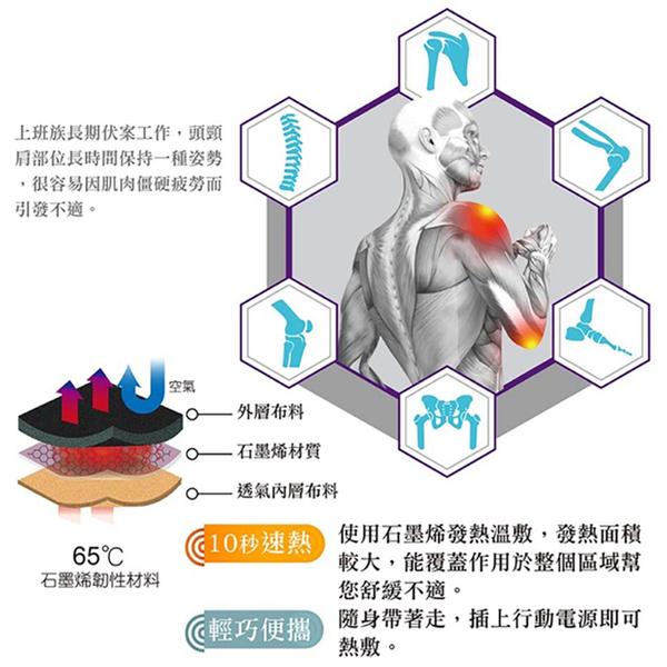 WELL-DAY 晶晏 動力式熱敷墊 多部位 石墨烯 溫控熱敷 多功能 遠紅外線 熱敷墊 0012