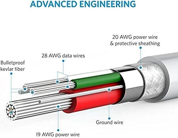 又敗家@美國Anker安卓1.8公尺Powerline+電源線Micro三星USB傳輸線USB數據線USB充電線USB連接線Samsung小米HTC