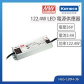 明緯 122.4W LED電源供應器(HLG-120H-36)