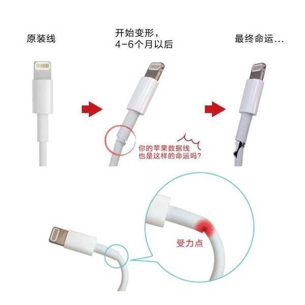 I線套 Apple iphone ipad Lightning 傳輸線/保護套 強強滾
