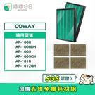 綠綠好日 五年免購耗材加購組 抗菌型 HEPA濾芯 沸石活性碳 適用 COWAY AP-1009CH 空氣 清淨機