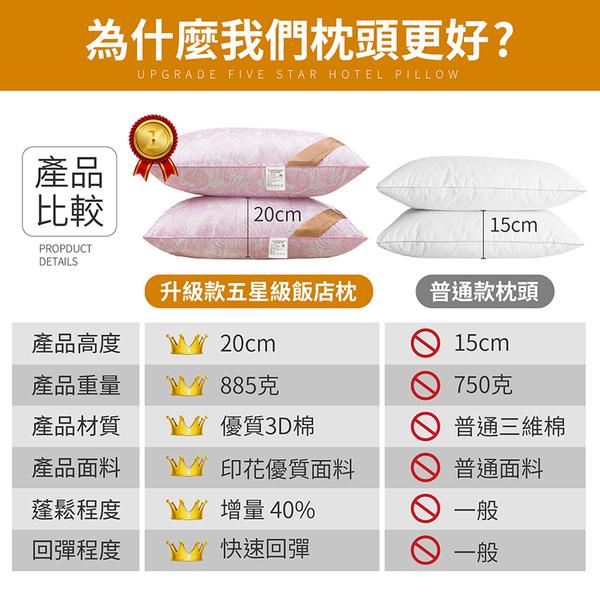 《加厚款!棉花增量40%》五星級飯店專用枕 飯店枕頭 民宿枕頭 透氣枕 飯店枕