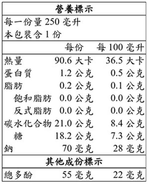 【 現貨 】嘉紛娜 100% 橙香多酚蔬果汁 250毫升 X 24入