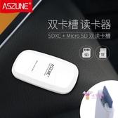 讀卡機 多功能讀卡器相機SD手機TF卡Micro SD卡二合一3.0高速讀卡 2色