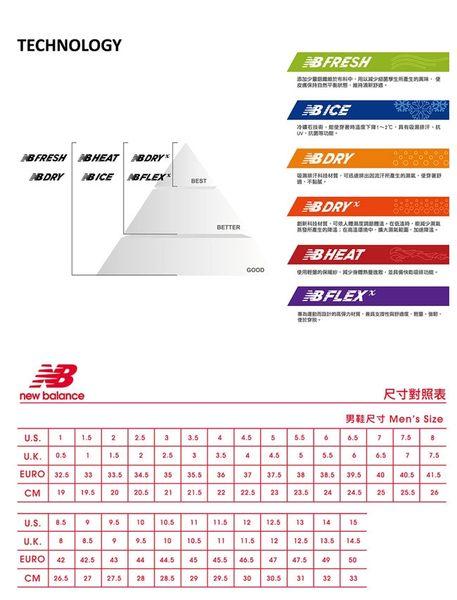 【New Balance】復古鞋_CM997HCC_中性_黑色