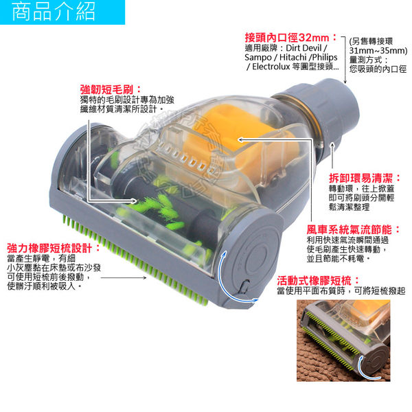 [開箱圖文] 氣動微型渦輪滾刷 迷你渦輪吸頭 汽車渦輪吸頭 床墊吸頭 G52 G-52 布質專用渦輪毛刷 ZE060