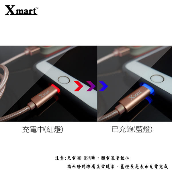 ☆Xmart Apple 1.2米/120cm發光編織傳輸線/充電線/IPAD4/IPAD5/IPAD AIR/Air 2/IPAD PRO/MINI2/3/4/iPad 2017版
