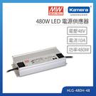 明緯 480W LED電源供應器(HLG-480H-48)