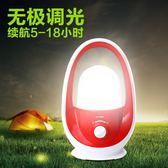 LED露營燈可充電帳篷戶外照明tz1295【歐爸生活館】