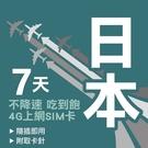 現貨 日本 境內 通用 7天 Softbank電信 4G不降速 免設定 免開卡 隨插即用 上網 上網卡 網路 網路卡