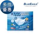【醫碩科技】藍鷹牌 NP-3DM 立體型...