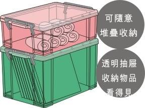 【好市吉居家生活】嚴選聯府KEYWAY~CM-5 5號嬌點整理盒 置物 收納