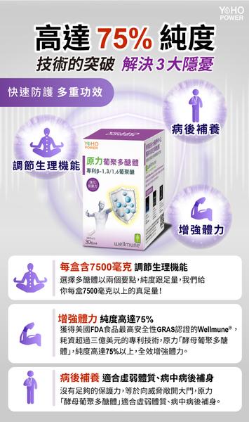 【完整防護】高濃度多醣體 原力酵母葡聚多醣體(30顆/盒) 悠活原力 防疫防護