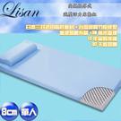 記憶床墊  LISAN高規格厚式減壓活力床墊組/惰性棉床墊/減壓床墊/《8公分單人》藍色-賣點購物