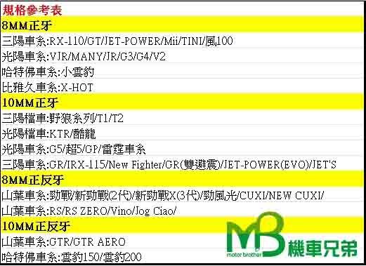 機車兄弟【MAGAZI MG1869車鏡】(各車系專用)