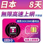 【TPHONE上網專家】日本DOCOMO 8天 無限4G高速上網卡 當地原裝卡 支援當地最高速