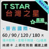 【晉吉國際】台灣之星4G上網卡 120天 長期上網卡 預付卡 不降速 吃到飽 免開通