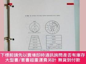 二手書博民逛書店presentation罕見graphicsY457596 姜景喜 著 韓國組織發展研究所 出版1970