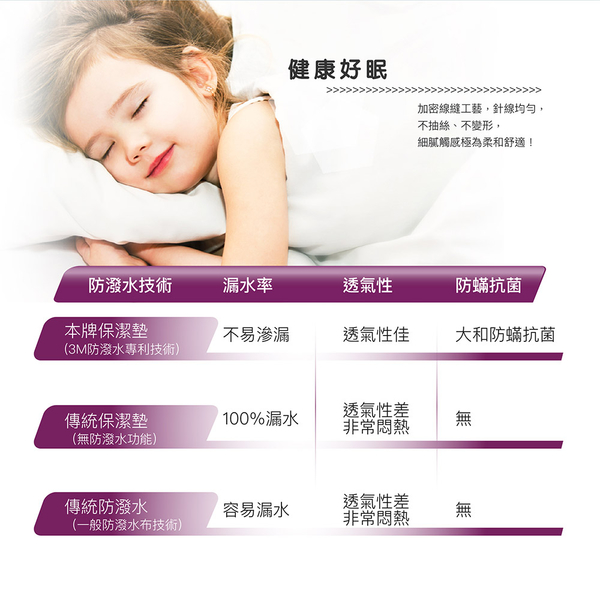 【BEST寢飾】3M防潑水透氣枕頭保潔墊 馬卡龍 鋪棉加厚枕頭套 [超取有出貨限制,請參閱說明]