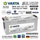 久大電池 德國進口 VARTA 銀合金 M18 180Ah BENZ VOLVO SCANIA MAN 德國原廠電瓶