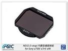 STC ND32 內置型濾鏡架組 for Sony a7SIII/a7r4/a9II(公司貨)