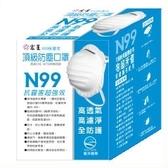 宏星N99保護您頂級防塵口罩 (1打裝 12入)