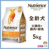 Nutrience紐崔斯『 無穀養生犬 (火雞肉+雞肉+鯡魚)』5kg【搭嘴購】
