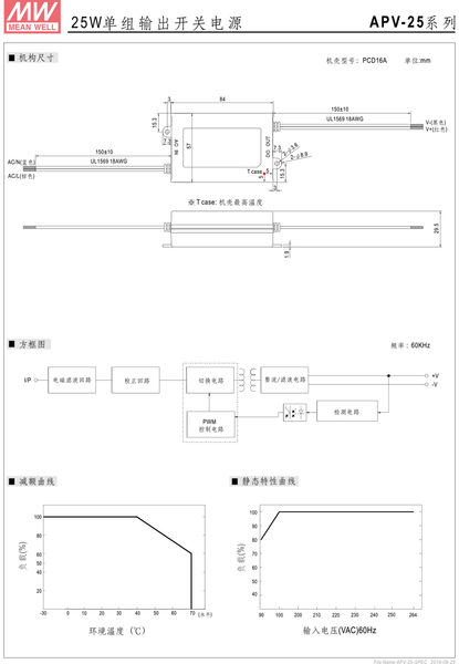 MW明緯 APV-25-12 單組輸出開關電源 12V/2.1A/25W LED 照明專用經濟型恆電壓電源供應器 IP42防護等級