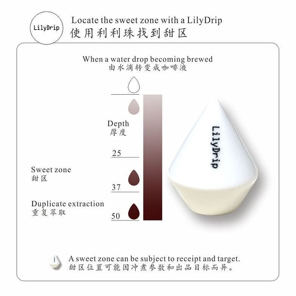 【沐湛咖啡】專利 LilyDrip 手沖濾器 手沖咖啡沖煮神器 手沖陶瓷濾器 利利珠 莉莉珠(經典)
