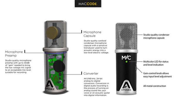 Apogee MiC 96K 美國製 專業 錄音室級 電容式 USB 麥克風 一年保固