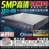 【台灣安防】HD 500萬 聲寶 H.265 8路DVR 8路4聲 監控主機 1080P 支援AHD/TVI/960H 1080P 720P 監視器主機