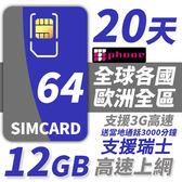 【TPHONE上網專家】歐洲全區64國 12GB超大流量高速上網卡 贈送歐洲3000分鐘通話 20天