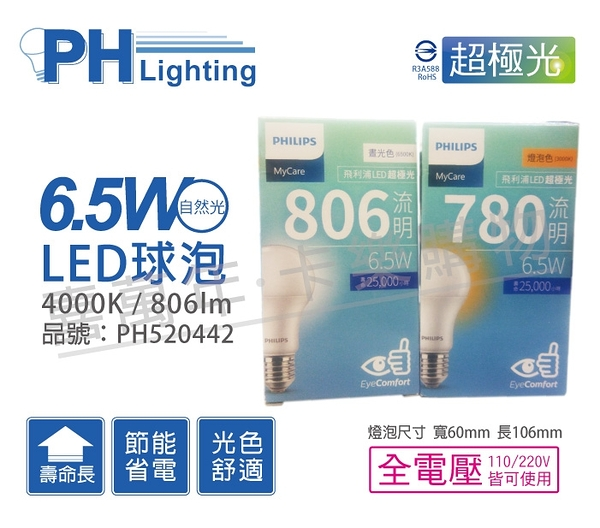 PHILIPS飛利浦 LED 6.5W E27 4000K 全電壓 白光 超極光 節能 球泡燈  PH520442