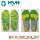 南良醫用矯正鞋墊(未滅菌) H&H 靜態鞋墊_久站者專用