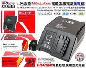 ✚久大電池❚ 米沃奇 Milwaukee 電動工具電池充電器 7.2V~24V 鎳鎘 鎳氫 專用 110V~240V
