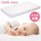 ClevaMama ClevaFoam® 嬰兒中大床床墊(125x66.5x9cm)【佳兒園婦幼館】