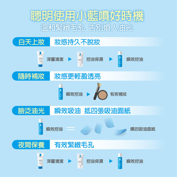 理膚寶水 瞬效控油噴霧150ml 藍噴單入限量組