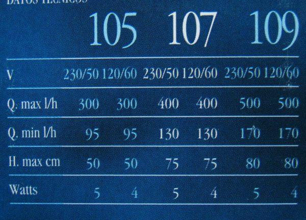 【西高地水族坊】義大利原裝伊登EDEN 迷你沉水馬達105型 300L/H