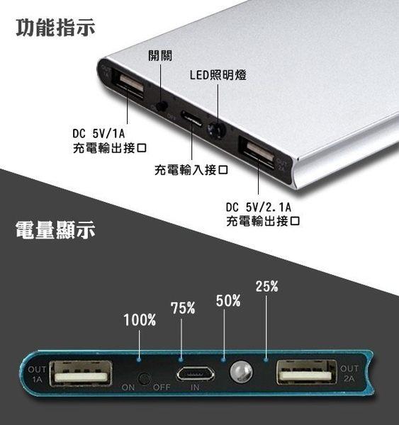 【coni shop】大容量20000mah超薄鋁合金聚合物行動電源 雙USB孔2.1A和1A適用所有手機和平板